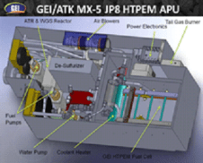 GEI Fuel Cell Graphic
