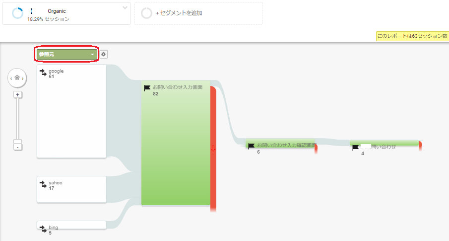 Google Analyticsゴールフロー