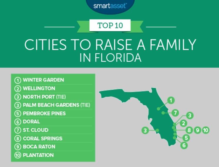 melhor-cidade-para-construir-uma-familia