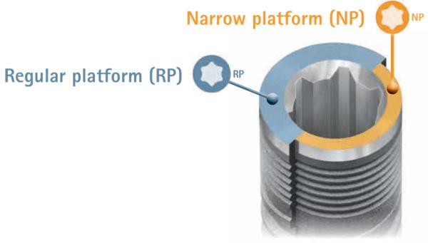 implant-platforma.png