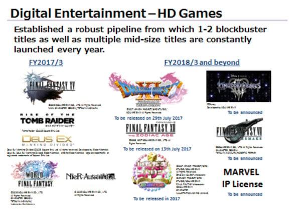 Final Fantasy VII Remake / Kingdom Hearts III