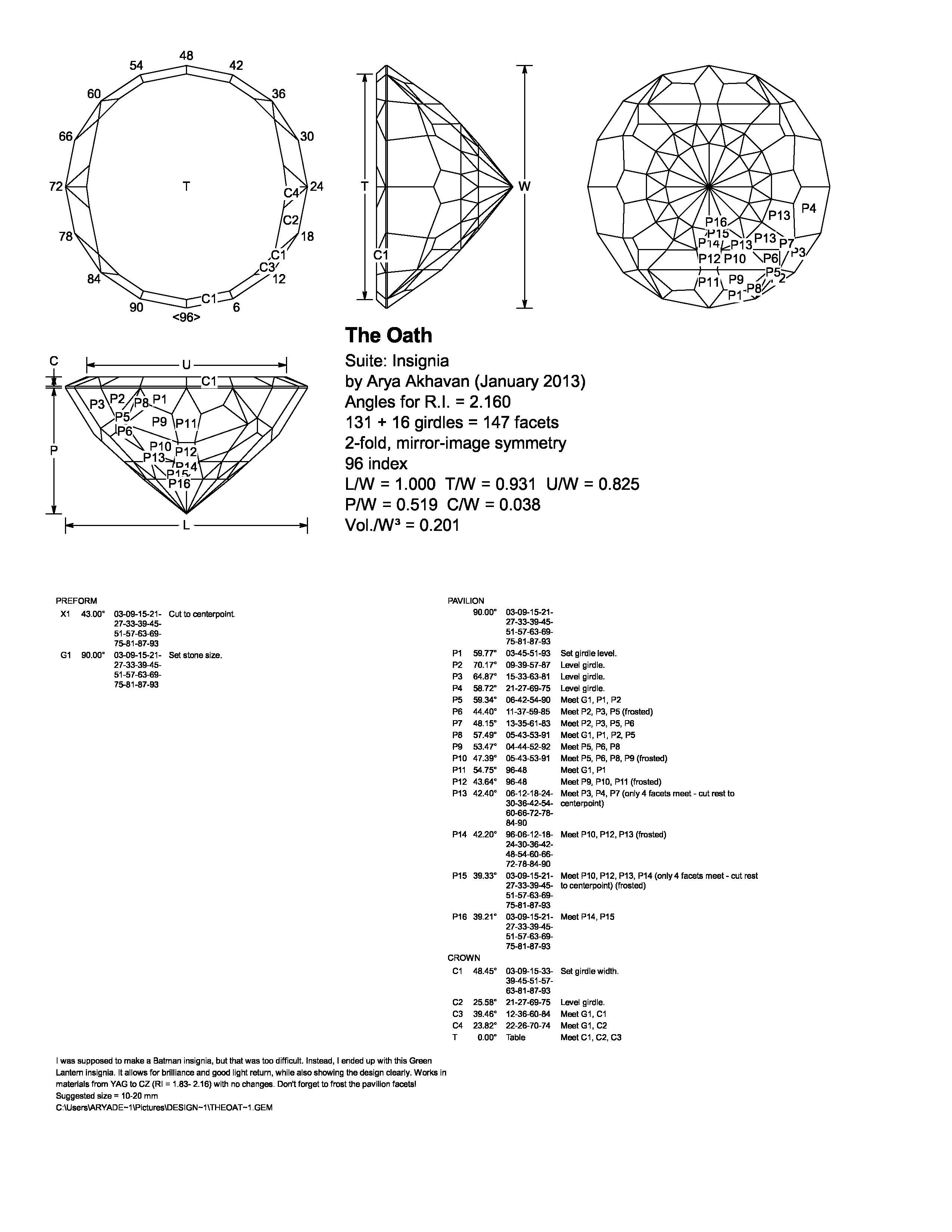 Diagram Of An Emerald | Wiring Diagram Database