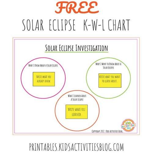 Free solar eclipse KWL chart