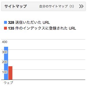 スクリーンショット 2014-04-05 18.47.29