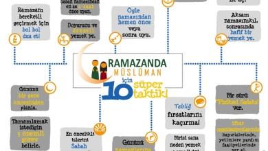 Photo of Verimli Bir Ramazan için 10 Süper Taktik