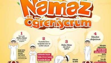 Photo of Namaz Öğreniyorum [Poster]