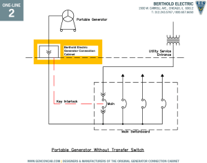 Generator Connection Oneline Diagrams   Berthold Electric