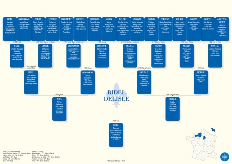 Imprimer arbre généalogique 5 générations bleu