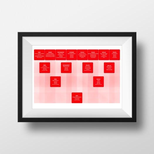 Geneagraphe - imprimer arbres généalogiques - arbre généalogique design rouge