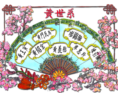 Chinese Themed Pedigree Chart