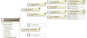 An example of a Ancestry.com family tree