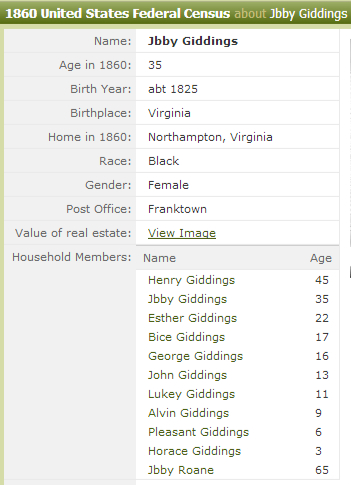 Ibby Roane - 1860 Census