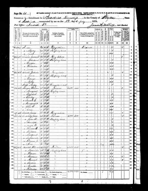 1870 census image showing Isaiah Francis Grubb, Melinda Straw and their family in 1870
