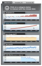 climate_change_dashboard5