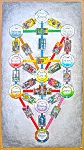 tree of life bota tarot 32 paths