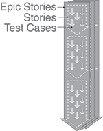 Agile User Stories Image
