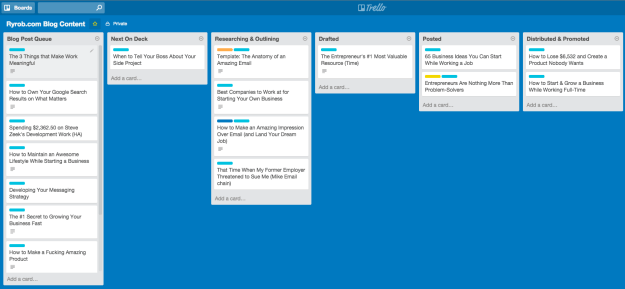 Trello Board for ryrob Blog Content