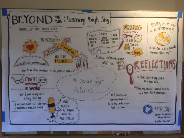 The graphic recording I did during Clint's session