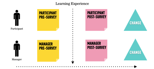 learning_experience