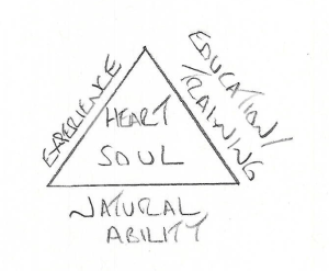 Heart and Soul - GeneralLeadership.com
