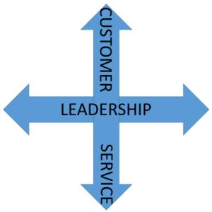 Customer Service - GeneralLeadership
