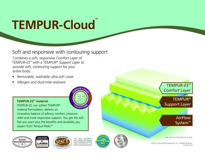 X Tempur Cloud Select