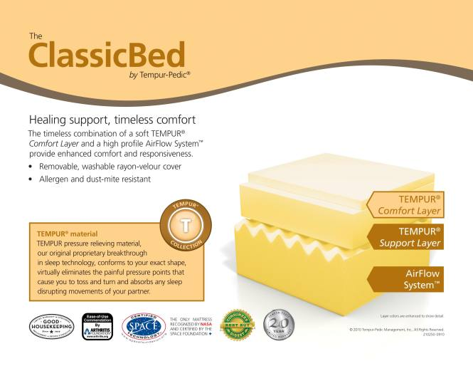 X The Classicbed By Tempur Pedic Close Out Pricing