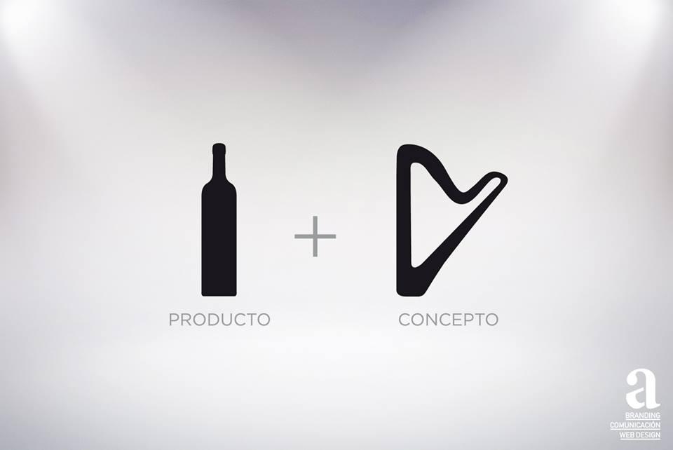 producto y concepto