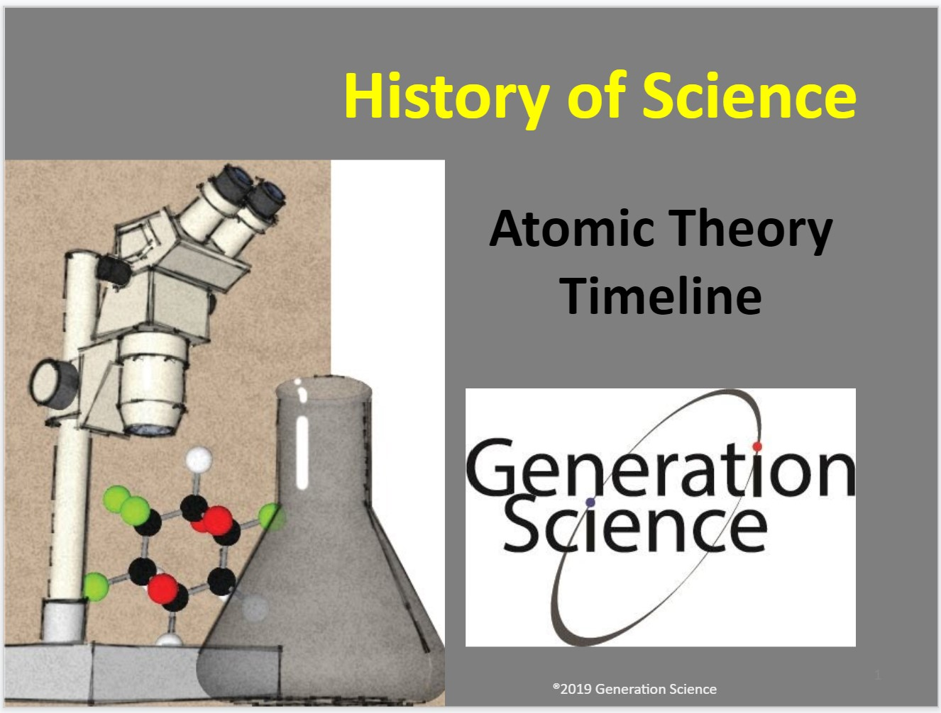 Atomic Theory Timeline Project Introduce Your Students