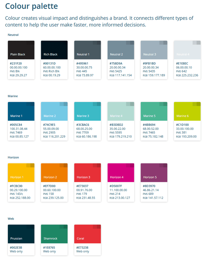 """Our University brand contains 21 colours including white. They are themed by """"Neutral colours"""" based on grey, """"Marine colours"""" which range from Blue to Green"""", and """"Horizon Colours"""" which range through yellow, red, and purple.  Three colours are referred to a web colours, which are a dark blue, rich green, and flat red."""