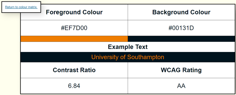 A foreground colour and background colour are shown along with sample text, a contrast ratio, and WCAG rating.