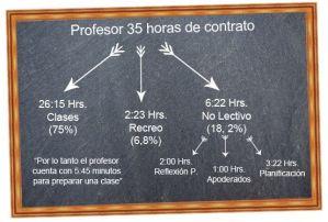 planificacion-agobio laboral docente