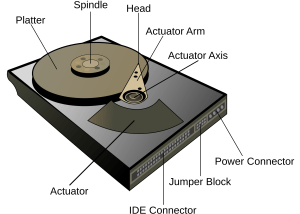 Parts of a hard disk drive