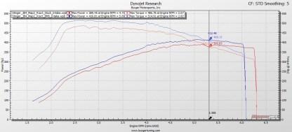 bms dual cone intake for genesis g70