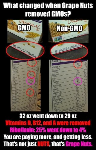 Comparison of Grape Nuts cereal nutrition info between GMO and non-GMO versions.
