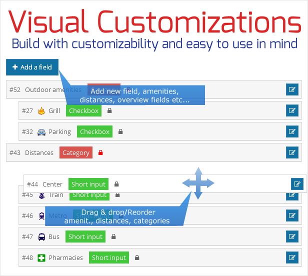 Visual customizations