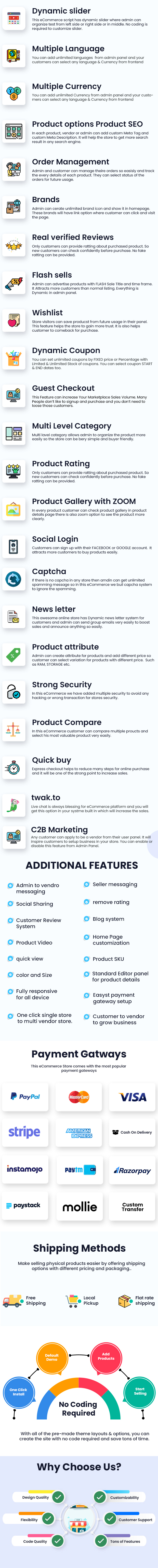 GeniusCart - Single or Multivendor Ecommerce System with Physical and Digital Product Marketplace - 5