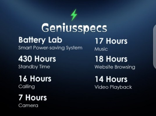 Battery uptime