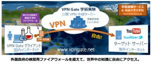 (出典)VPN Gate Webサイトから
