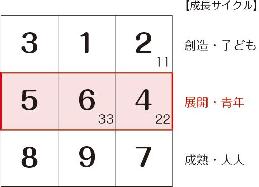 9box-img2