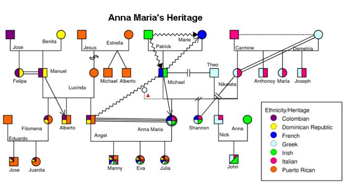 heritage example