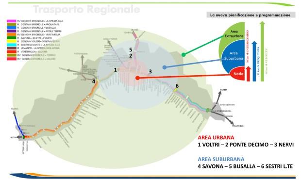 trenitalia nodo trasporto regionale