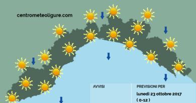 Meteo Limet, la settimana comincia col sole. Temperature: in aumento le massime