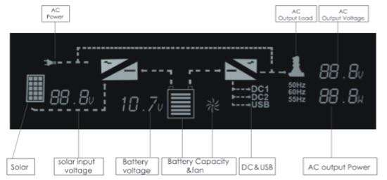 Rockpals Power Station LED display