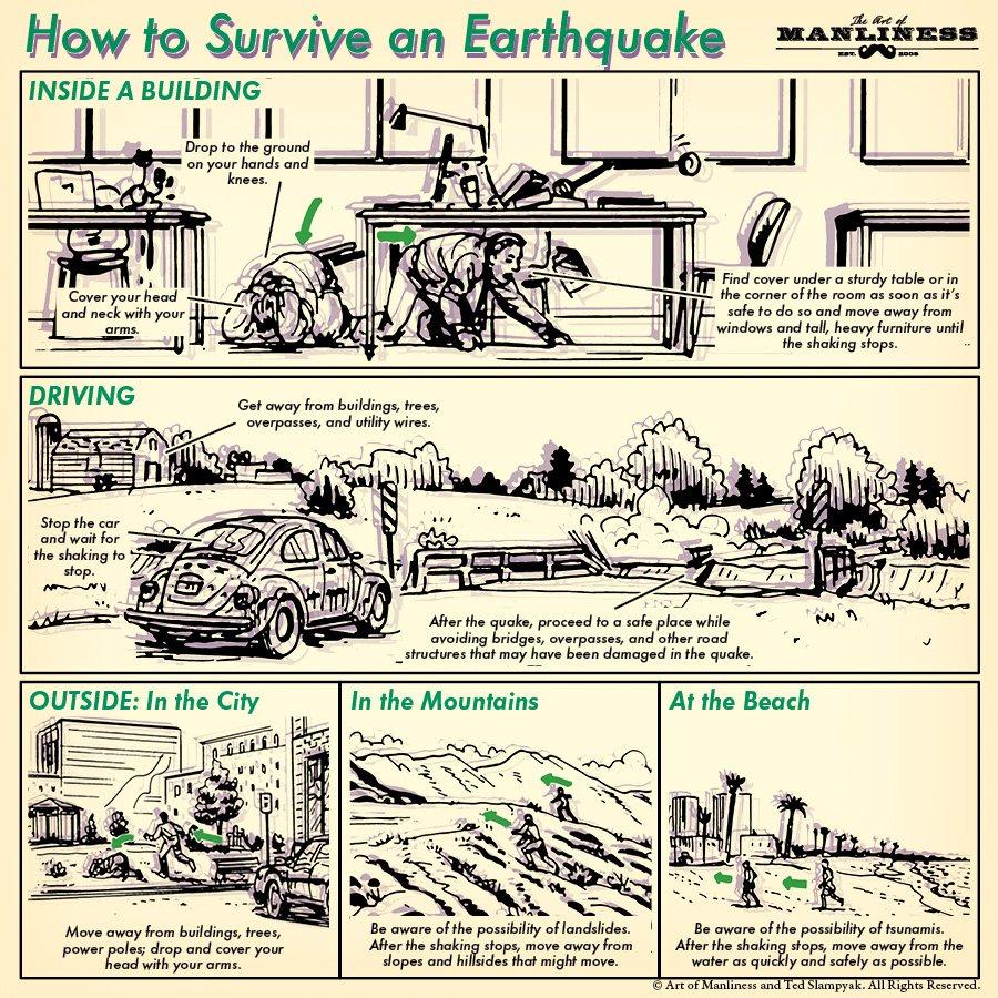 GOSPODA ZNAJU Kako preživjeti potres