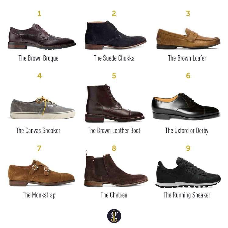 Men's Shoe Essentials | Gentleman Within