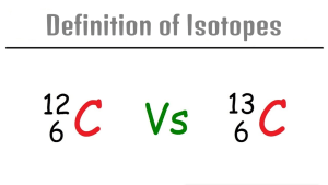 Definition of isotopes