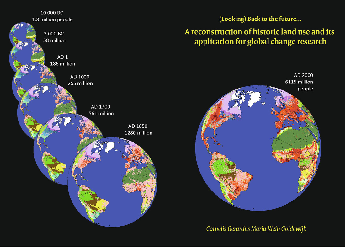 Holocene Land Use What Did Humans To Planet Earth