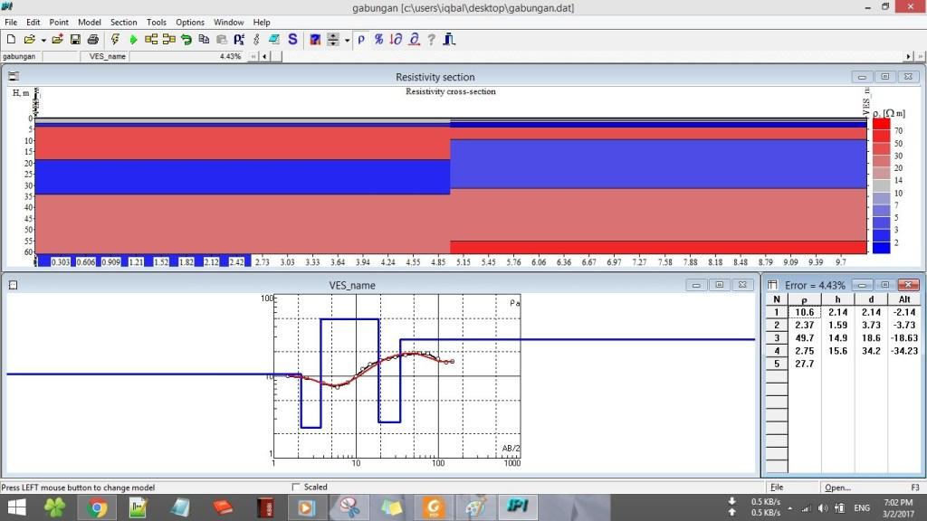 Pengolahan Data Geolistrik menggunakan Software IP2Win
