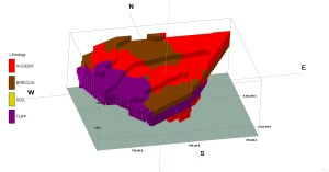 Metode Geolistrik Tambang Andesit hasil pemodelan 3 Dimensi